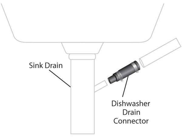 dishwasher drain connector pipeconx. Black Bedroom Furniture Sets. Home Design Ideas